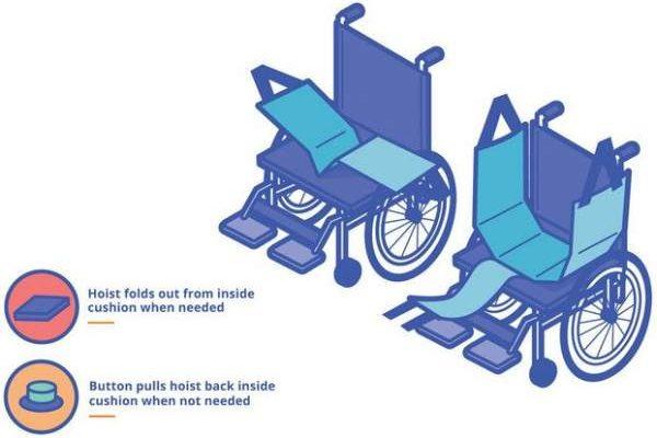 xe lăn giúp người ngồi không bị đau lưng